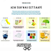 how surf wax is made