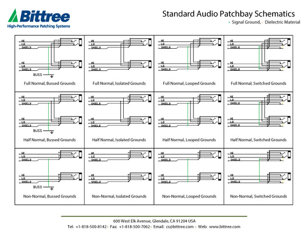 Audio Patchbay Schematics