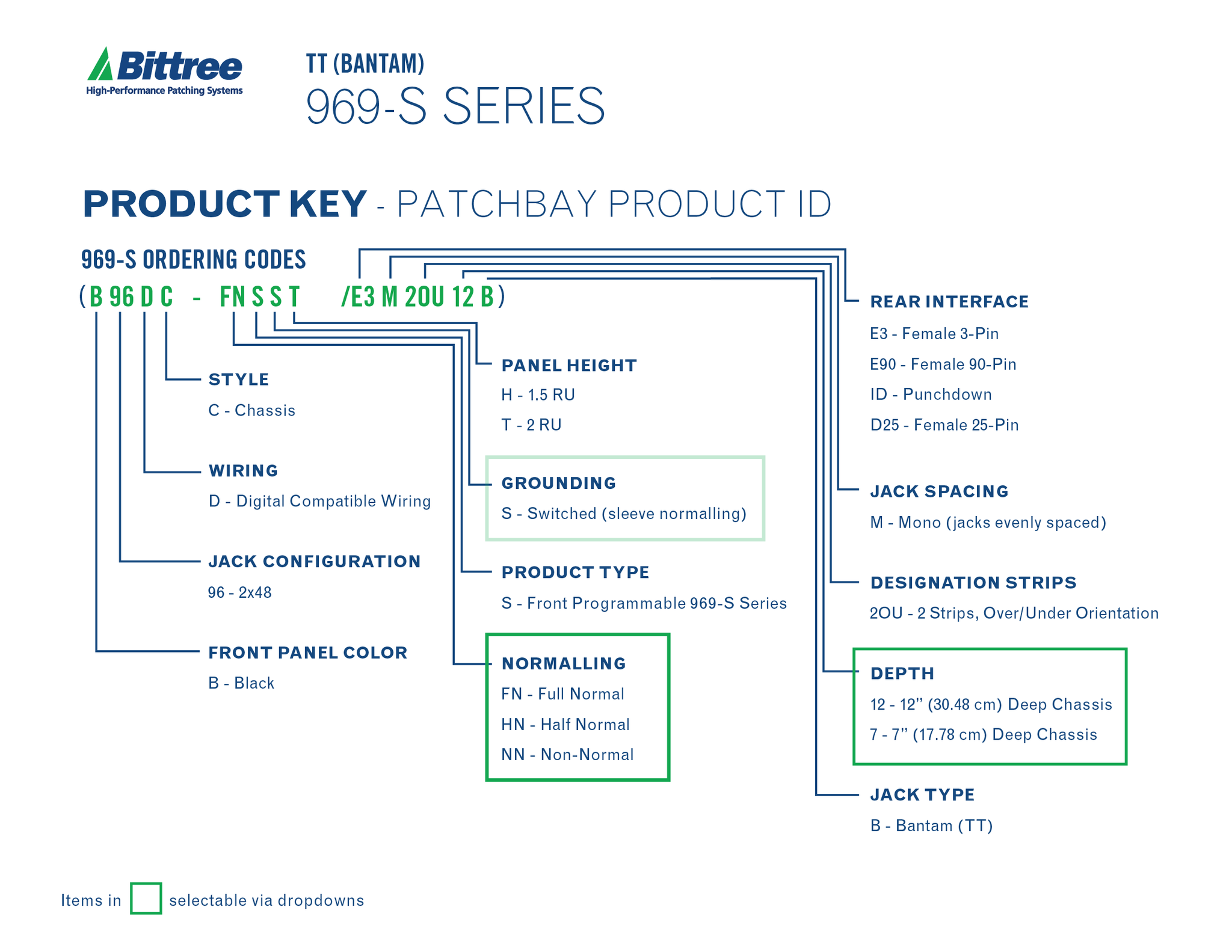 neutrik patchbay wiring diagram