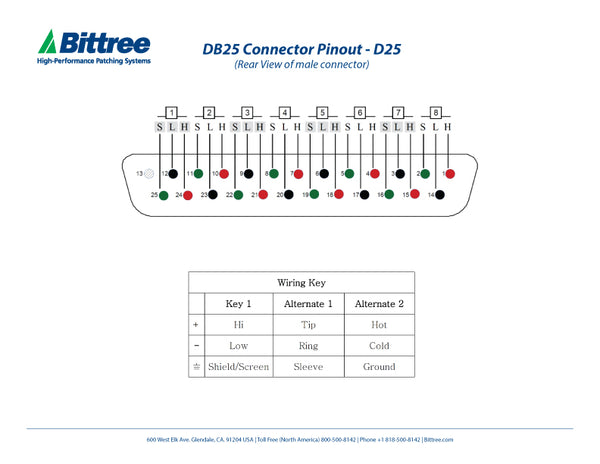 DB25 Connector Pinout - D25