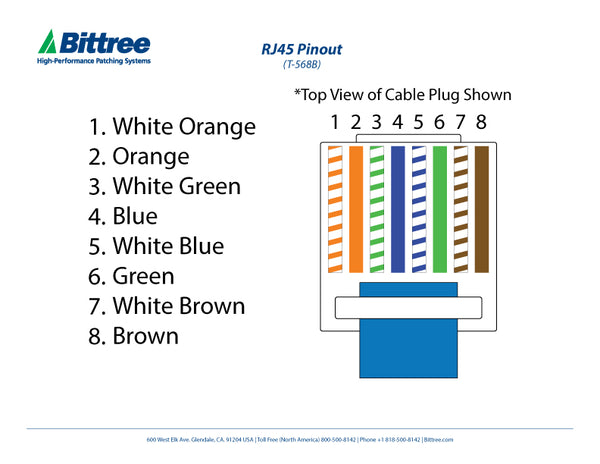 Cat6 Wire Diagram A Schedule