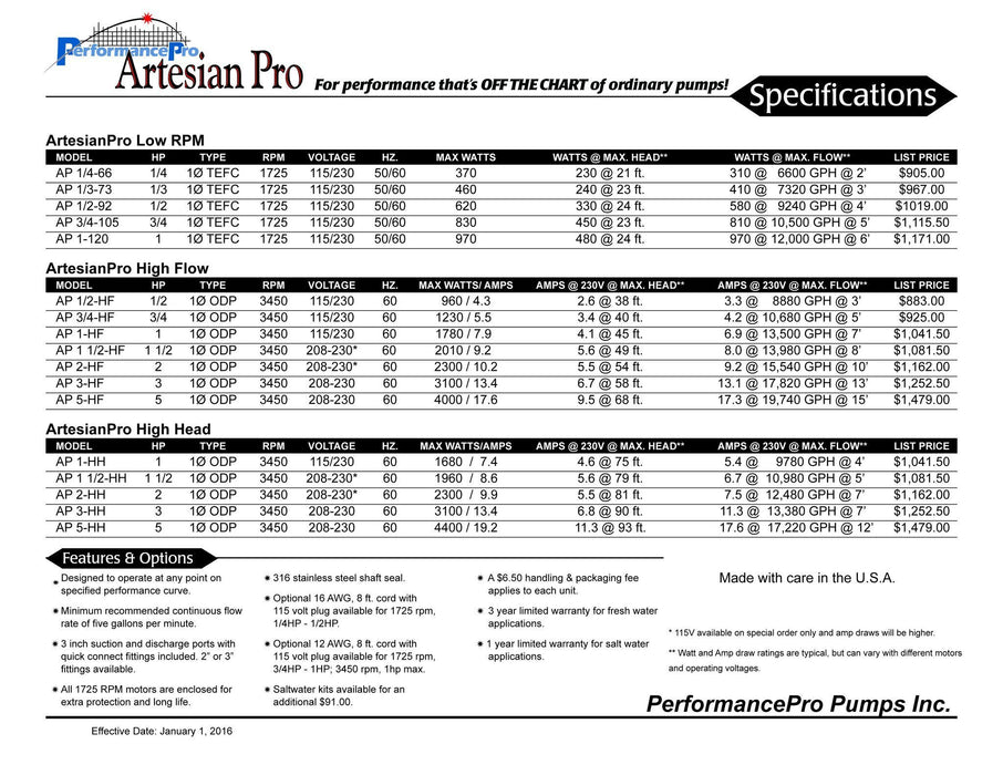 Performance Pro: ArtesianPro Pumps