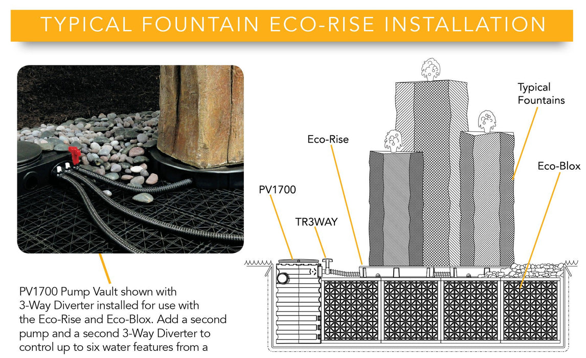 ATLANTIC WG:  ECO-RISE WATER FEATURE RISER (ECORISE20)