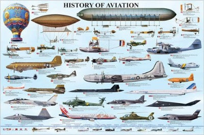 (E42) History of Aviation Poster