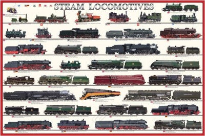 (E45) Steam Locomotives Poster