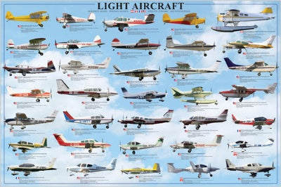 (E58) Light Aircraft Poster