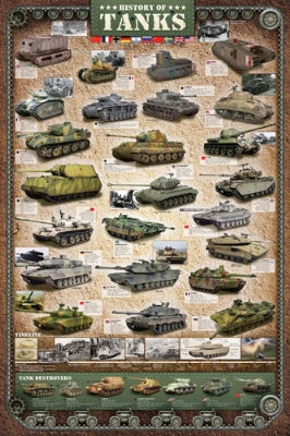(E83) History of Tanks Poster