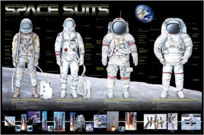 (E101) Space Suits Poster