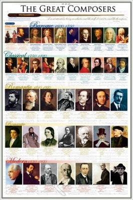 (E106) The Great Composers Poster