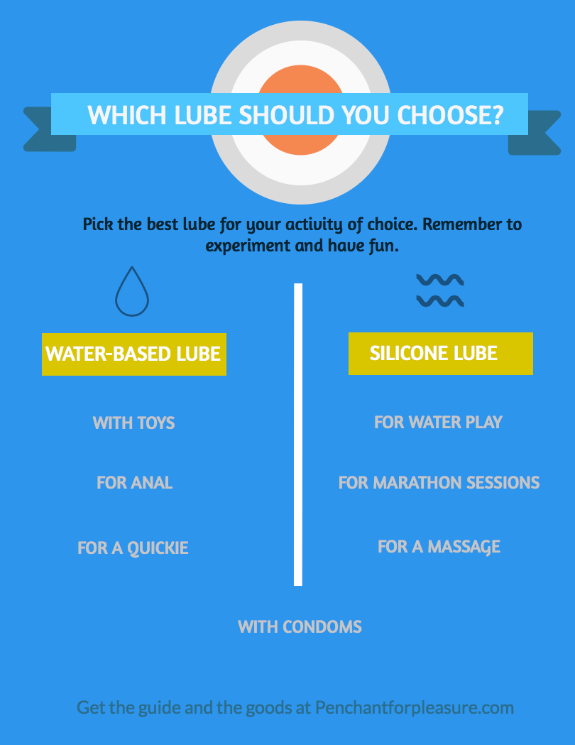 which lube should you choose infographic