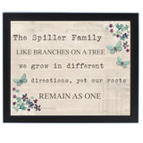 Personalised Forget me not Poster Frame