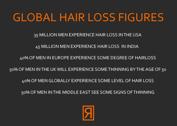 What causes women's hair to fall out?