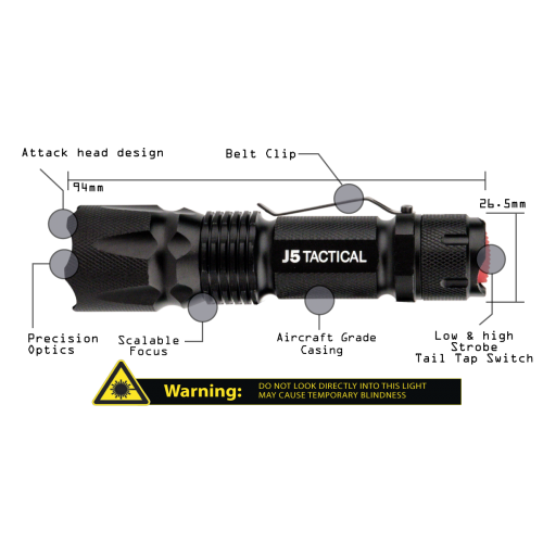 Super Brite Mini 'J5Tactical Flashlight' 250 lumens