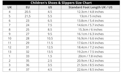 Size Guide – Greenberry Kids