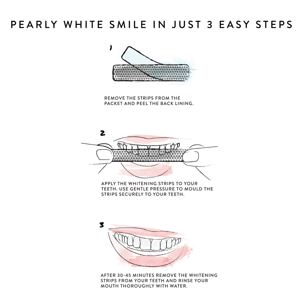 Pearly White Smile in Just 3 Easy Steps: infographic instruction chart from Pearly Whites Australia