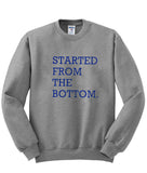 started from Sweatshirt