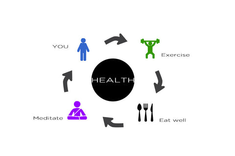 Health life cycle