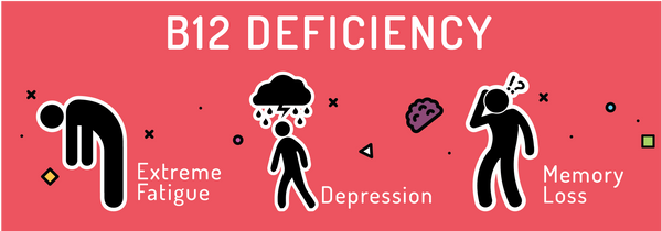 Vitamin B12 deficiency can lead to fatigue