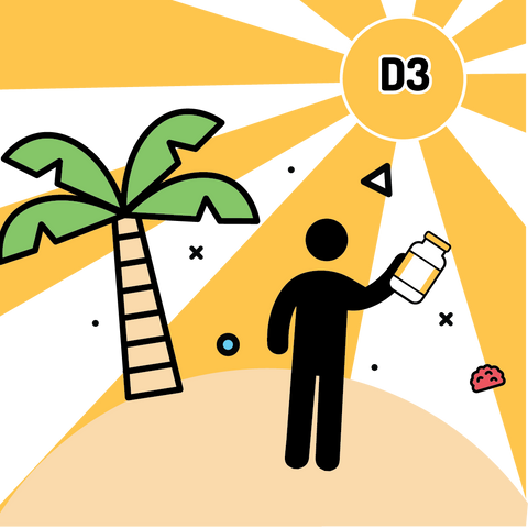 You should even supplement D3 on beach days, like Herbaland Vitamin D3 and B12