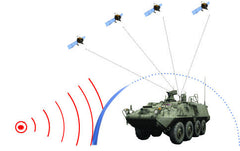 Small Electronic Warfare Upgrade  can Improve Survivability of the Whole System