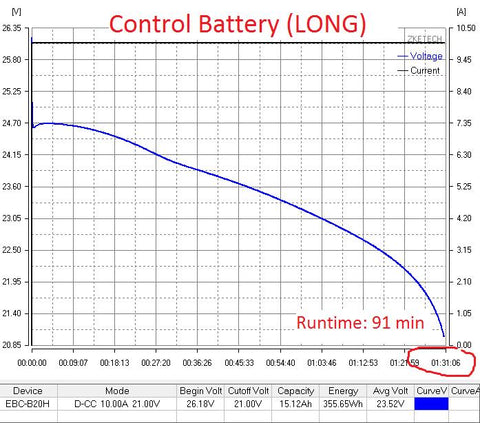 LONG Battery capacity test