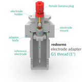 Electrode adapter – G1 thread (1'')
