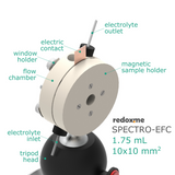 MM Spectro-EFC 1.75 mL, 10x10 mm2 - Magnetic Mount Spectro-Electrochemical Flow Cell