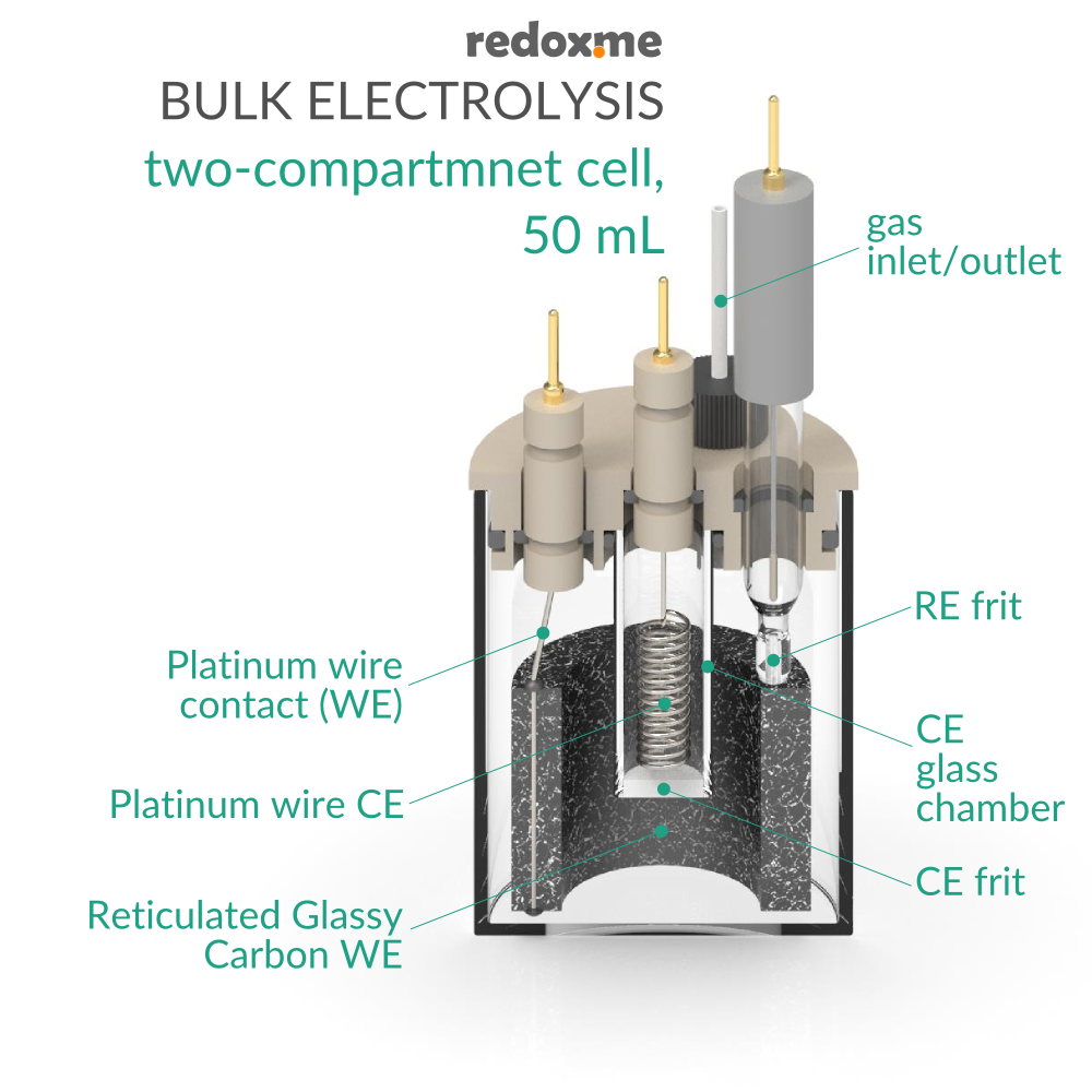 Bulk Electrolysis Two-Compartment Cell
