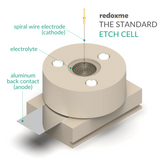 The Standard Etch Cell