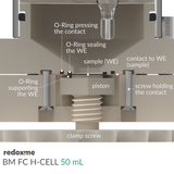 BM FC H-CELL 50 mL - Bottom Mount Front Contact Electrochemical H-Cell 50 mL