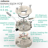 Raman EQCM FC 3.5 cm2, 4.5 mL – Raman Electrochemical Quartz Crystal Microbalance Flow Cell Flow Cell
