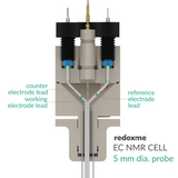 Electrochemical Nuclear Magnetic Resonance cell – EC NMR 5 mm dia. probe