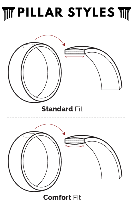 Mens Comfort Fit Ring Sizing