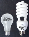 ALZO 27W CFL Photo Light Bulb 5500K size comparison 60W