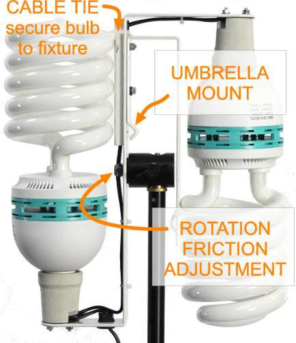 ALZO 200 CFL Umbrella Softbox 2 Light Kit diagram