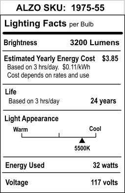 ALZO 32W Full Spectrum LED Light Bulb 5500K lighting facts