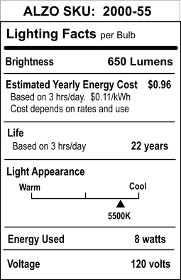ALZO 8W Joyous Light® Dimmable LED Full Spectrum Light Bulb 5500K lighting facts