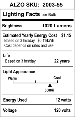 ALZO 12W Joyous Light® Dimmable LED Full Spectrum PAR30 Spot Light Bulb 5500K lighting facts