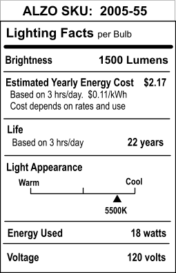 ALZO 18W Joyous Light® Dimmable LED Full Spectrum PAR38 Spot Light Bulb 5500K lighting facts
