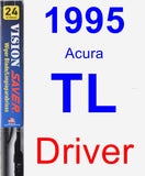 Driver Wiper Blade for 1995 Acura TL - Vision Saver