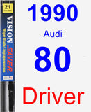 Driver Wiper Blade for 1990 Audi 80 - Vision Saver
