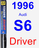 Driver Wiper Blade for 1996 Audi S6 - Vision Saver