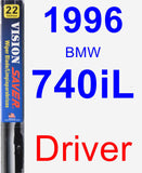 Driver Wiper Blade for 1996 BMW 740iL - Vision Saver