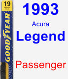 Passenger Wiper Blade for 1993 Acura Legend - Premium