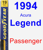 Passenger Wiper Blade for 1994 Acura Legend - Premium