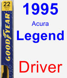 Driver Wiper Blade for 1995 Acura Legend - Premium