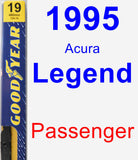 Passenger Wiper Blade for 1995 Acura Legend - Premium