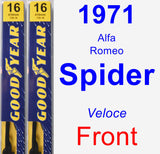 Front Wiper Blade Pack for 1971 Alfa Romeo Spider - Premium
