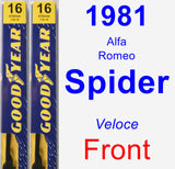 Front Wiper Blade Pack for 1981 Alfa Romeo Spider - Premium