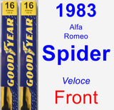 Front Wiper Blade Pack for 1983 Alfa Romeo Spider - Premium
